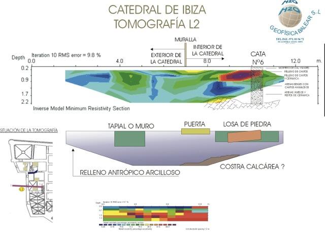 tomografía CATEDRAL DE IBIZA